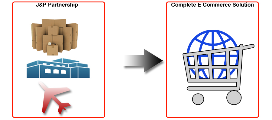 Trading and Distribution Business Model